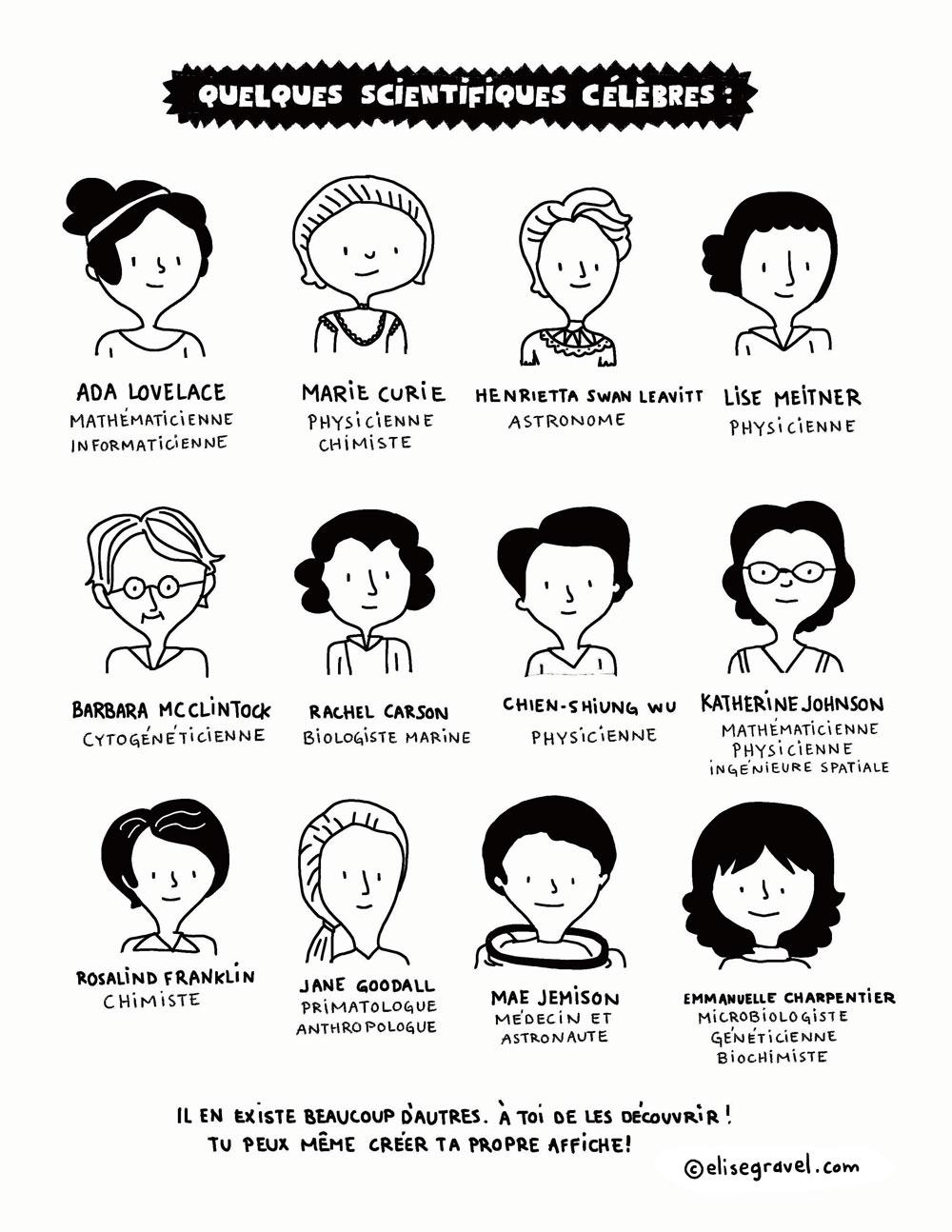 Femmes scientifiques célèbres