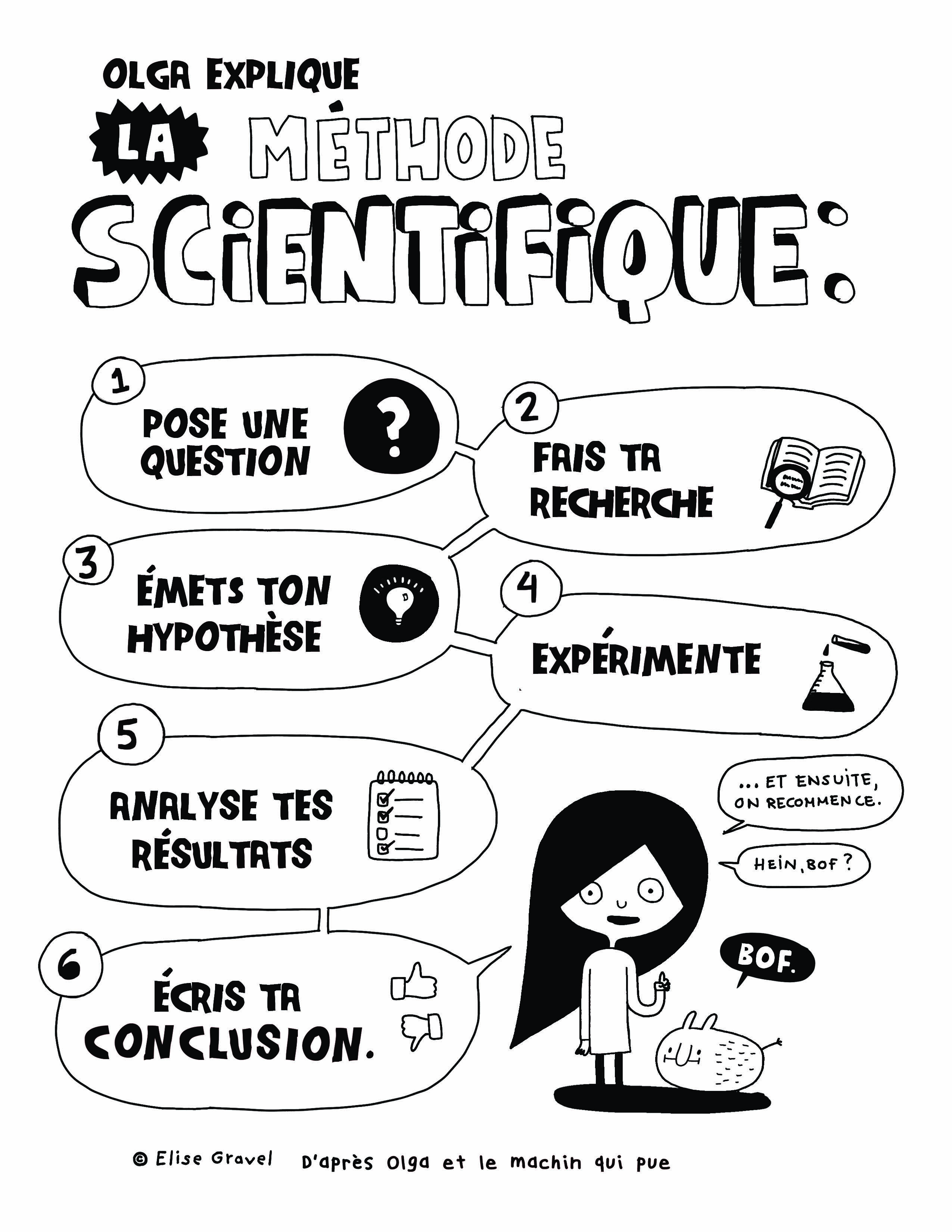 Méthode scientifique à colorier