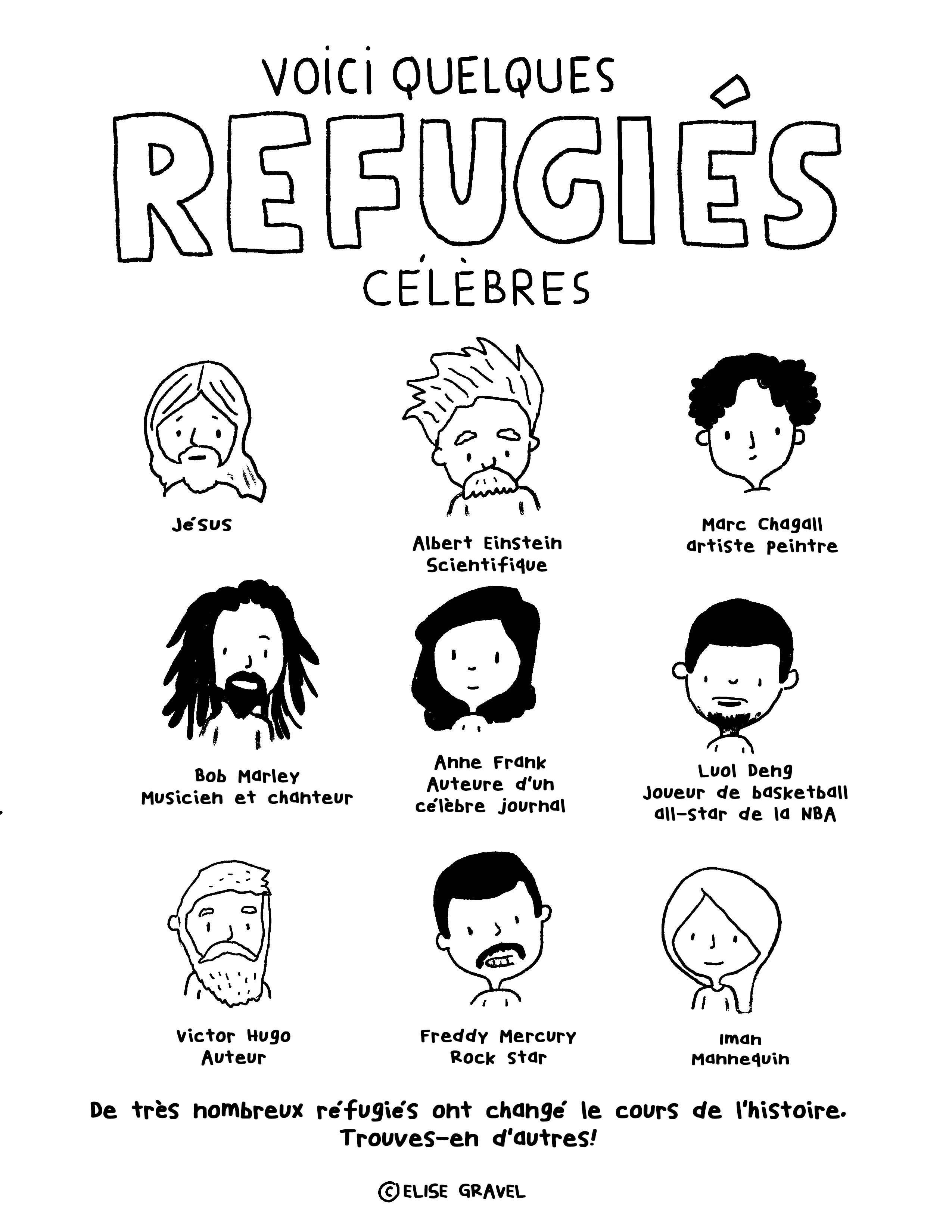 Réfugiés célèbres à colorier